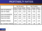 profitabilty ratios