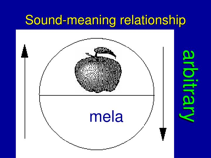 Sound-meaning relationship