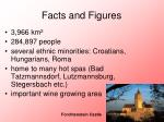 facts and figures1