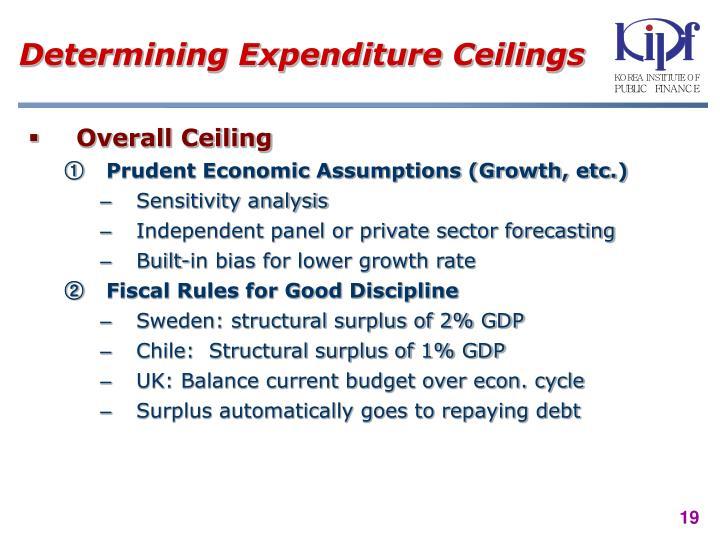 Determining Expenditure Ceilings