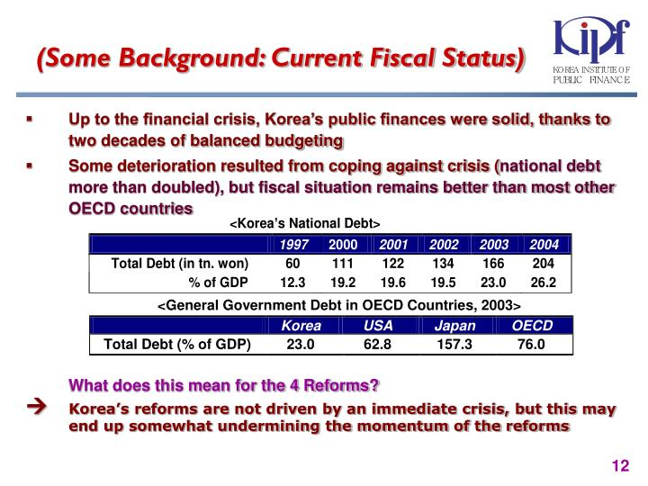 (Some Background: Current Fiscal Status)