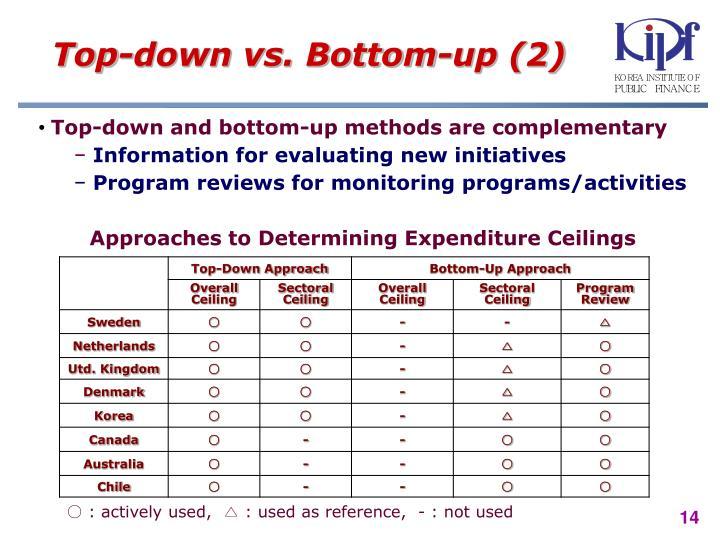 Top-down vs. Bottom-up (2)