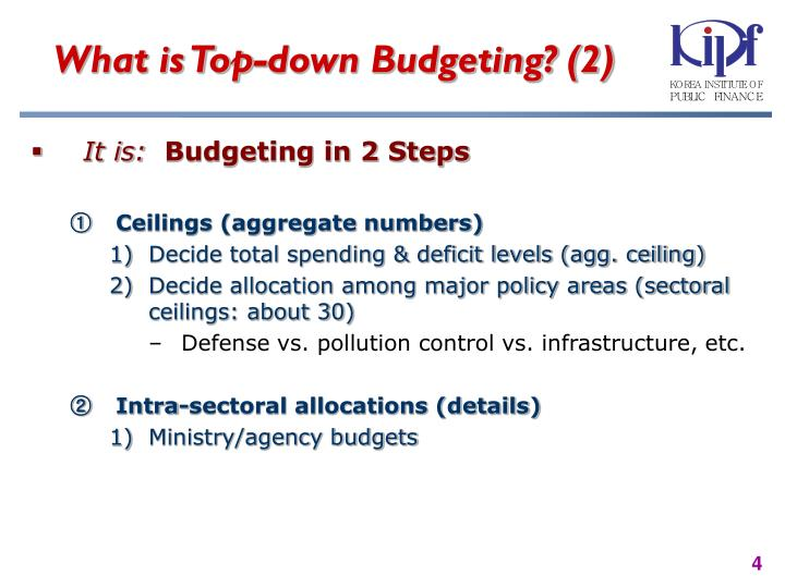 What is Top-down Budgeting? (2)