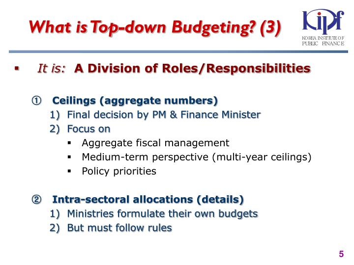 What is Top-down Budgeting? (3)