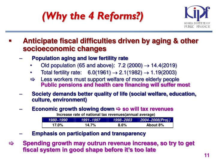 (Why the 4 Reforms?)