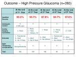 outcome high pressure glaucoma n 393