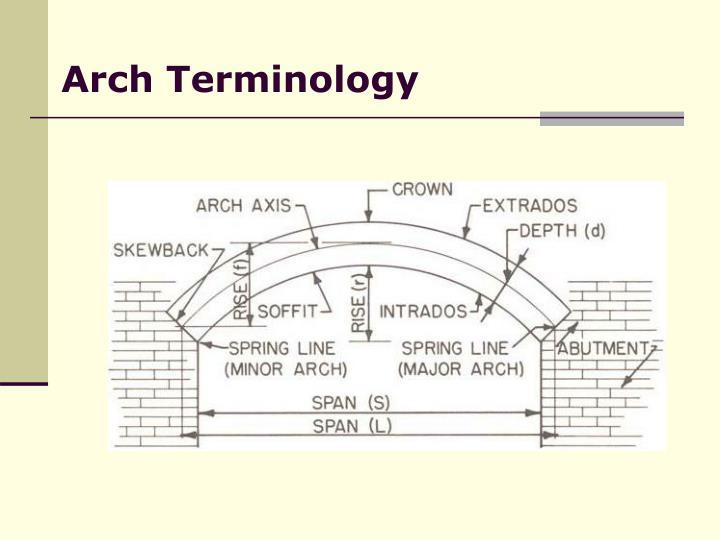 Arch Terminology