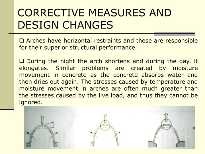CORRECTIVE MEASURES AND DESIGN CHANGES
