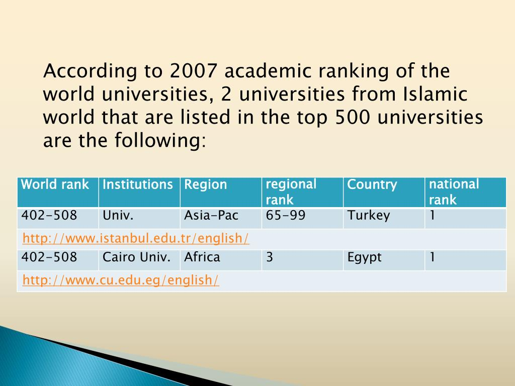 According to 2007 academic ranking of the world universities, 2 universities from Islamic world that are listed in the top 500 universities are the following: