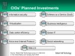 cios planned investments