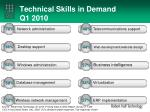 technical skills in demand q1 2010