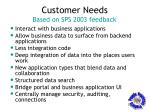 customer needs based on sps 2003 feedback