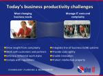 today s business productivity challenges