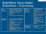 brightwork value added sharepoint a summary