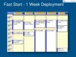fast start 1 week deployment