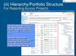 iii hierarchy portfolio structure for reporting across projects