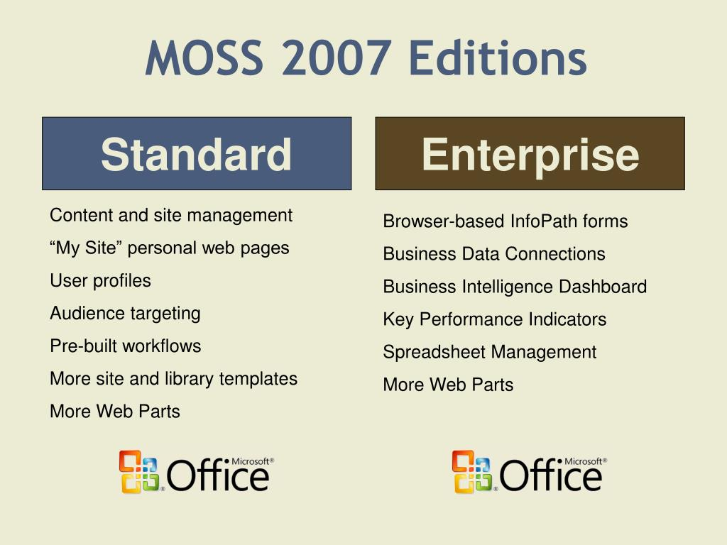MOSS 2007 Editions