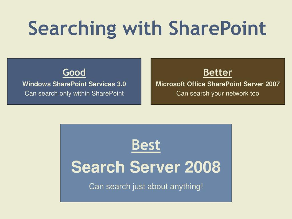 Searching with SharePoint