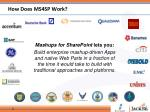 how does ms4sp work