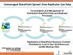 unmanaged sharepoint sprawl how replicator can help