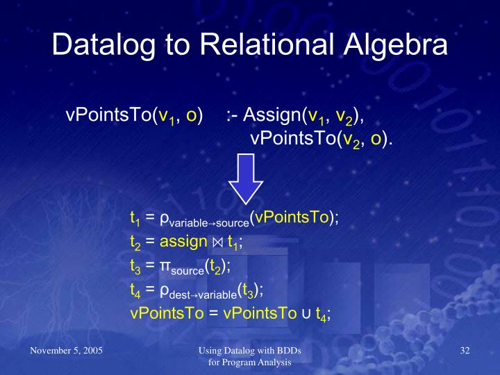 Datalog to Relational Algebra