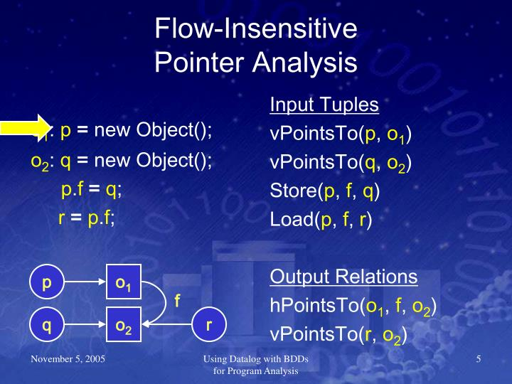 Flow-Insensitive