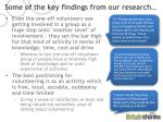 some of the key findings from our research