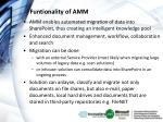funtionality of amm