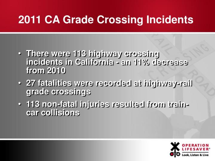 2011 CA Grade Crossing Incidents