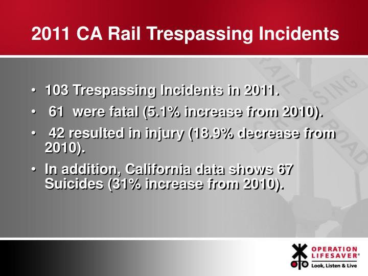 2011 CA Rail Trespassing Incidents