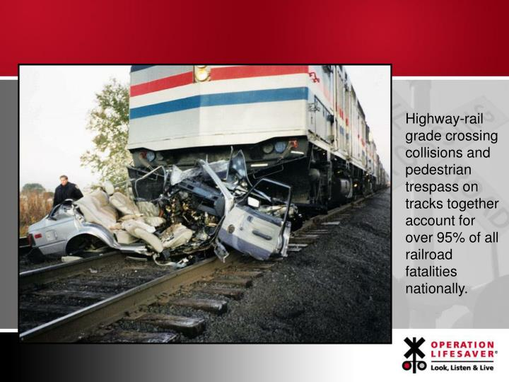 Highway-rail grade crossing collisions and pedestrian trespass on tracks together account for over 95% of all railroad fatalities nationally.