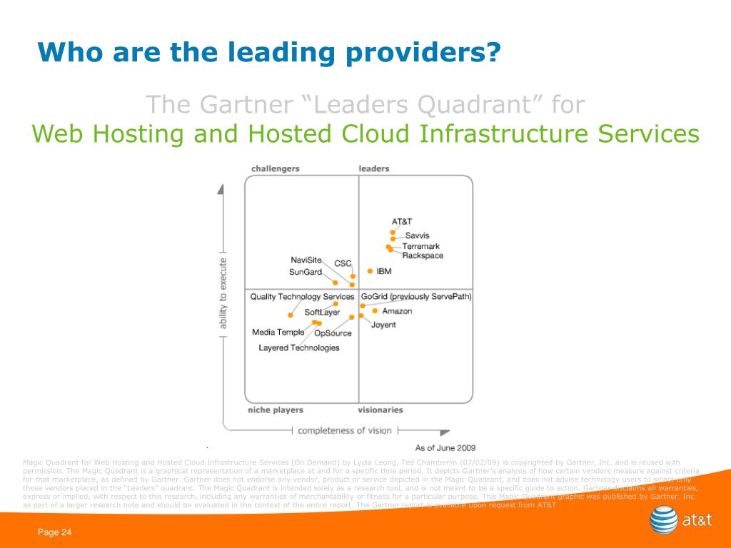 Who are the leading providers?