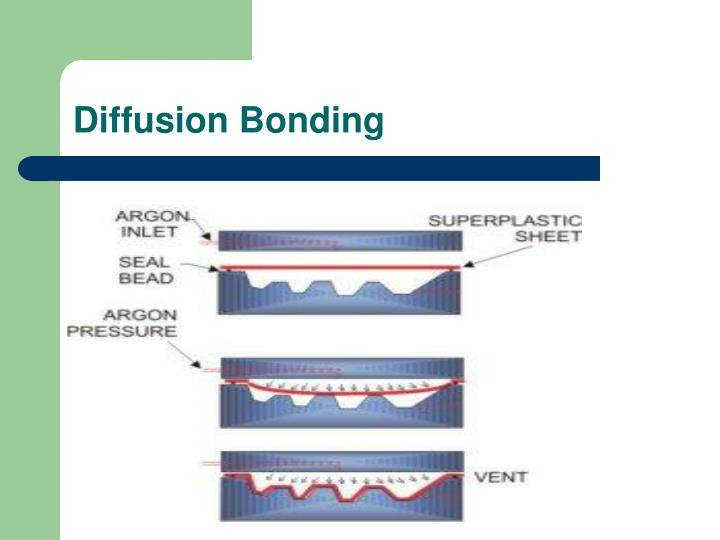 Diffusion Bonding