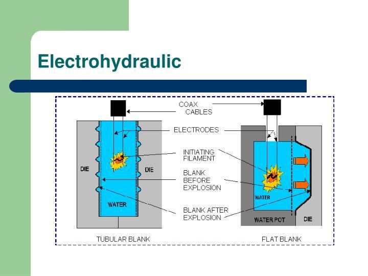 Electrohydraulic