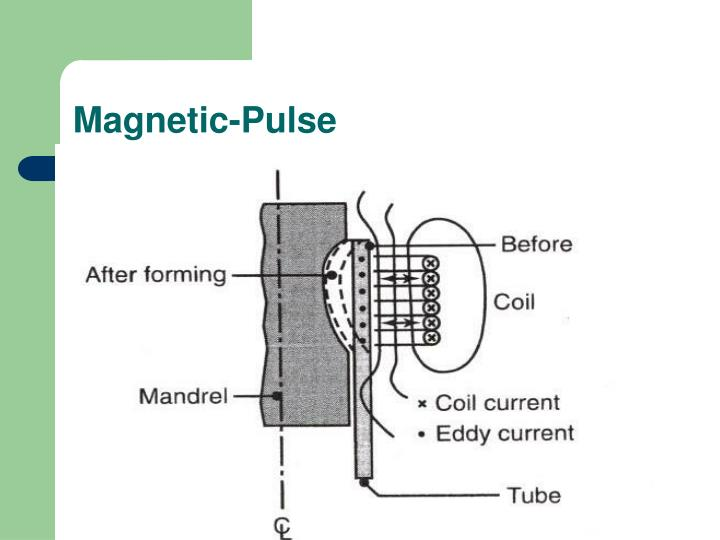 Magnetic-Pulse