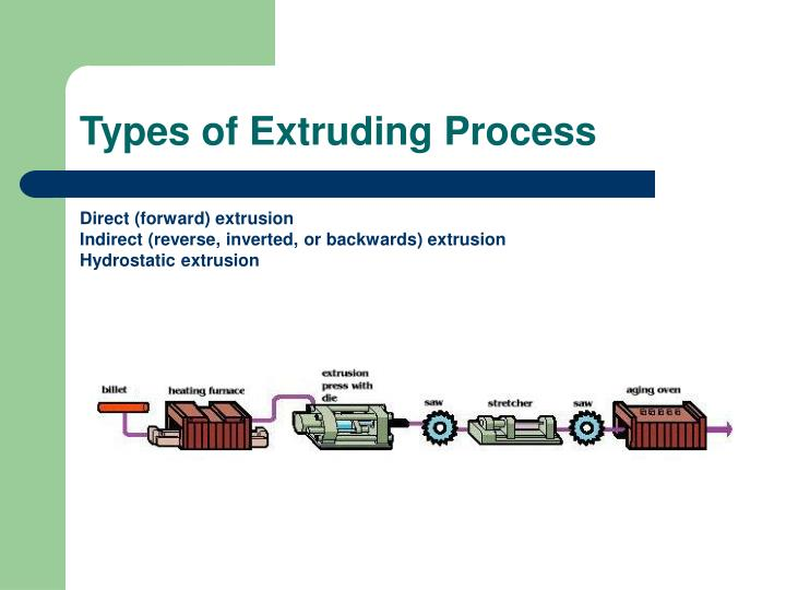 Types of Extruding Process