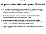 opportunities exist to improve medicaid