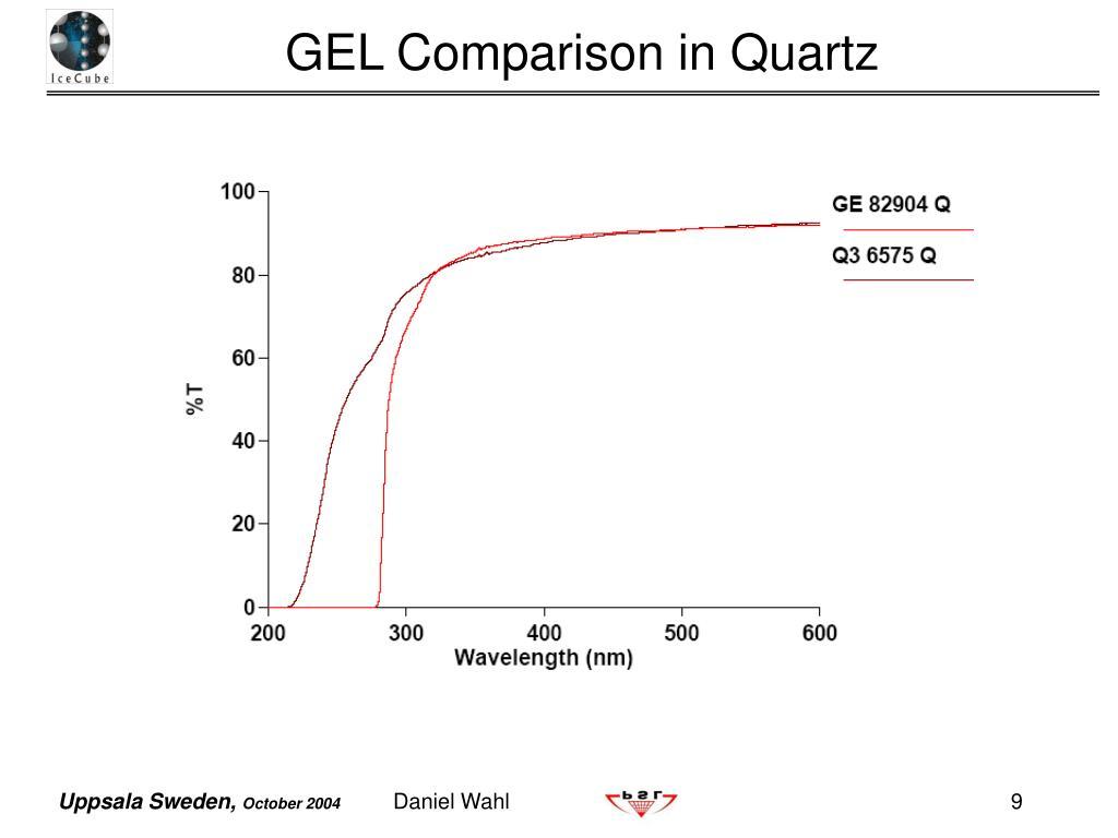 GEL Comparison in Quartz