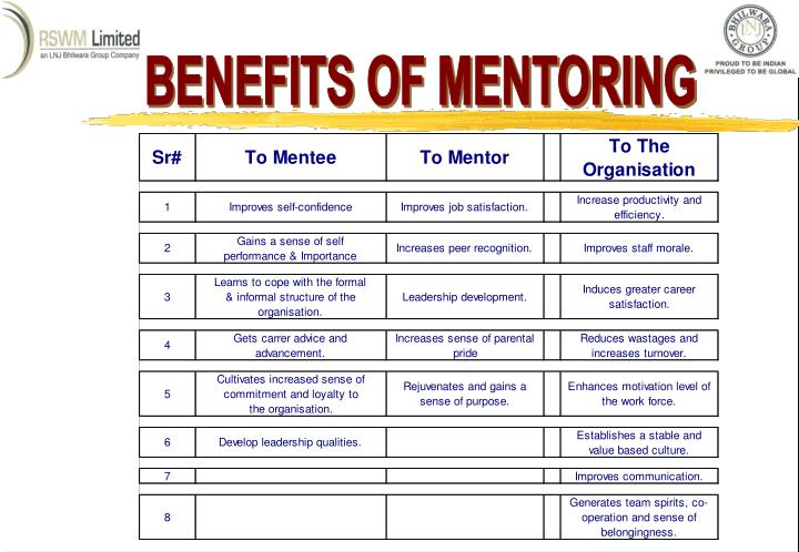 BENEFITS OF MENTORING