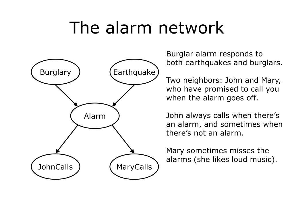 The alarm network