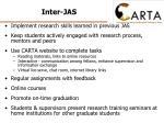 inter jas