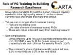 role of pg training in building research excellence