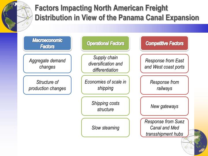 Factors impacting north american freight distribution in view of the panama canal expansion