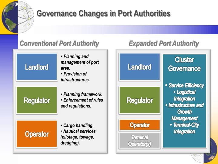 Governance Changes in Port Authorities