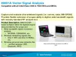 89601a vector signal analysis compatible with all infiniivision 6000 7000 dsos and msos