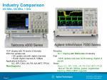 industry comparison 350 mhz 500 mhz 1 ghz