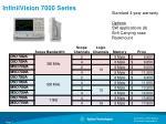 infiniivision 7000 series
