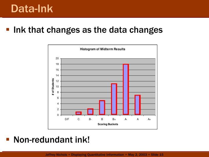 Data-Ink