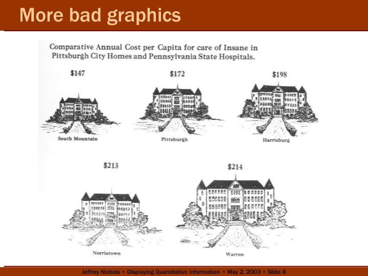 More bad graphics