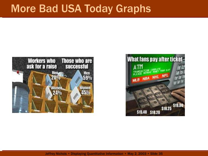 More Bad USA Today Graphs